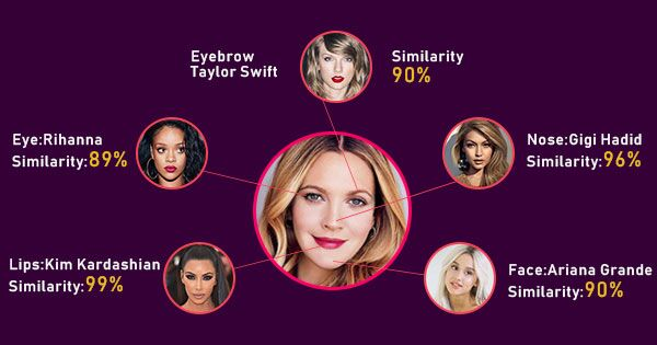 Which celebrity does you look like based on your face?